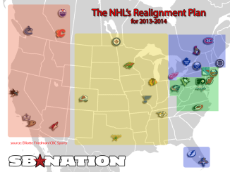 The NHL's realignment has left the Metropolitan Division sandwiched by the Atlantic.